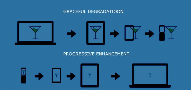 Graceful Degradation vs. Progressive Enhancement