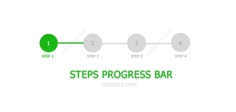Steps Progress Bar only with CSS
